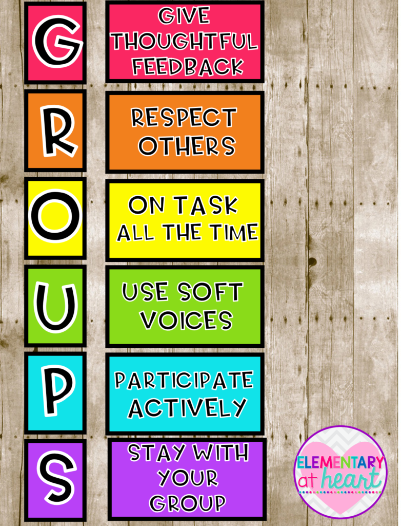 instructional strategies that work group poster